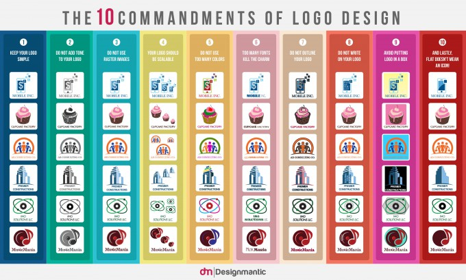 10-Commandments-of-Logo-Design-680x409