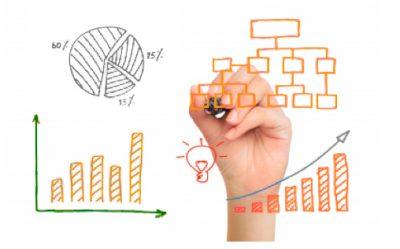Siti per piccole imprese